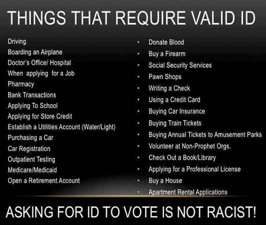 things that require an ID